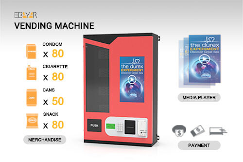 cigarette vending machine (2)